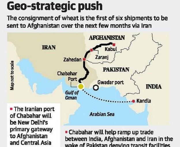 So Strategic - India Ships Wheat To Afghanistan Through Iran...