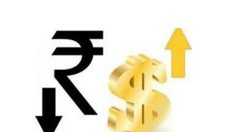 Indian Rupee Weakens Below 68 vs The US Dollar For No Fault Of India...