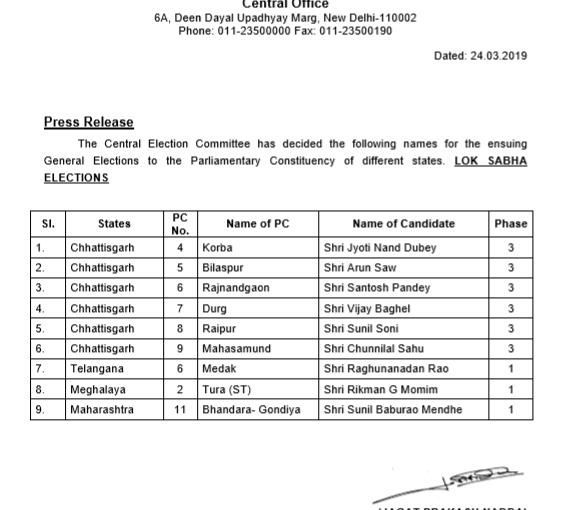 BJP releases its list of 9 candidates from Chhattisgarh, Telangana, Meghalaya and Maharashtra, ourvoice, werIndia