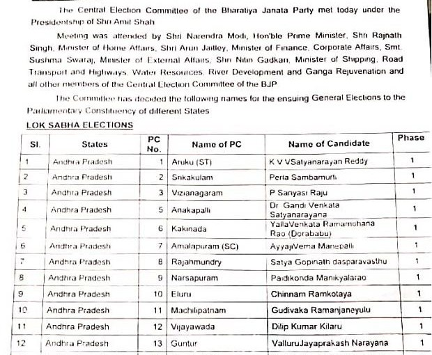 BJP's-Only-2nd-And-3rd-List-Declared-ourvoice-werindia