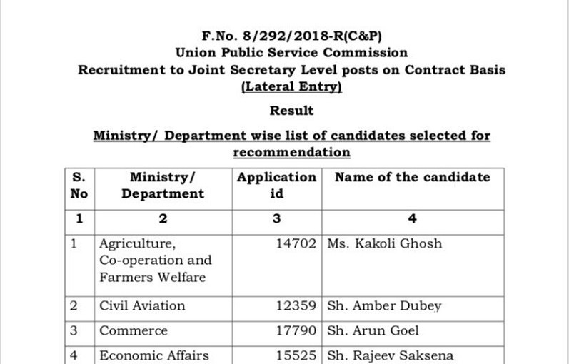 9 private sector professionals appointed as joint secretaries in govt departments