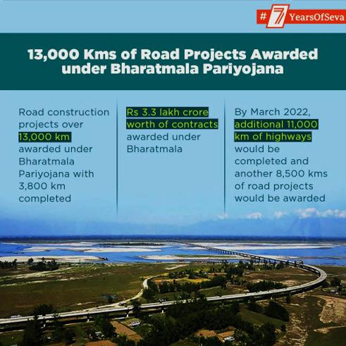 13,000 Kms of Road Projects Awarded Under Bharatmala Pariyojana